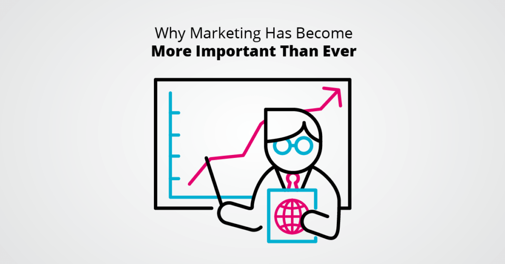 Why Marketing Has Become More Important Than Ever