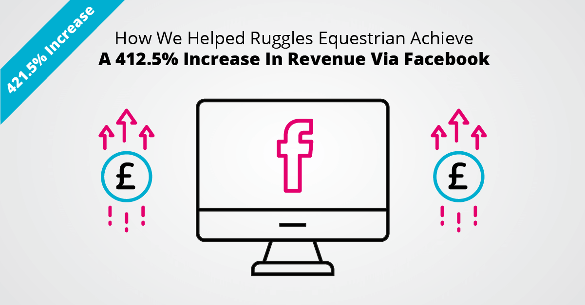 How We Helped Ruggles Equestrian Achieve A 412.5% Increase In Revenue Via Facebook